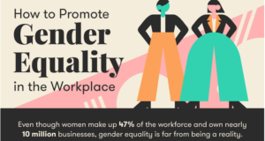 The Pursuit Of Workplace Gender Equality & The Women Making It Happen