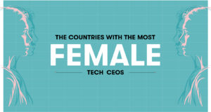 The Countries With The Most Female Tech CEOs